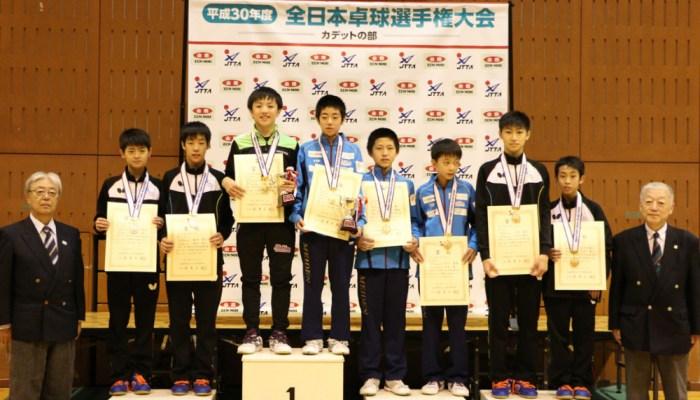 平成30年度 全日本卓球選手権大会(カデットの部) 男子ダブルス結果