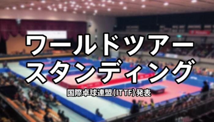 卓球 ワールドツアースタンディング(男子) ※カタールオープン終了時点
