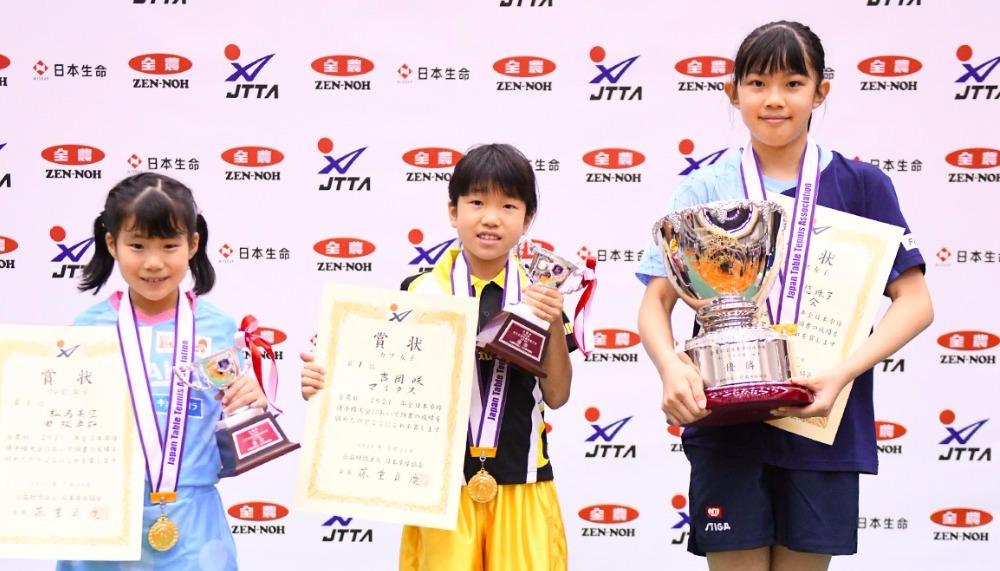 ホカバ2日目、女子で3人の新チャンピオンが誕生!