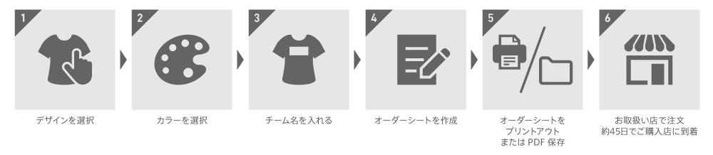 EZ CUSTOM VICTAS 卓球 ユニフォーム ウェア シャツ パンツ