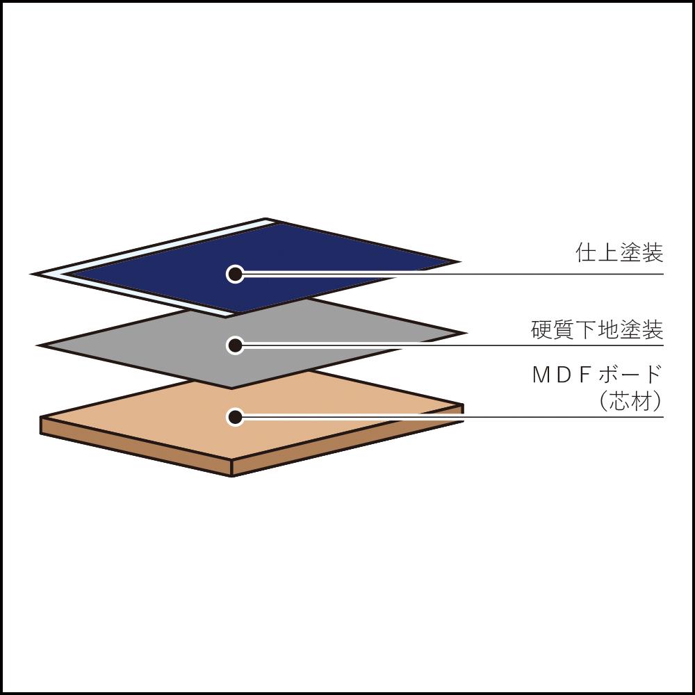 卓球 卓球台 天板 MDFボード