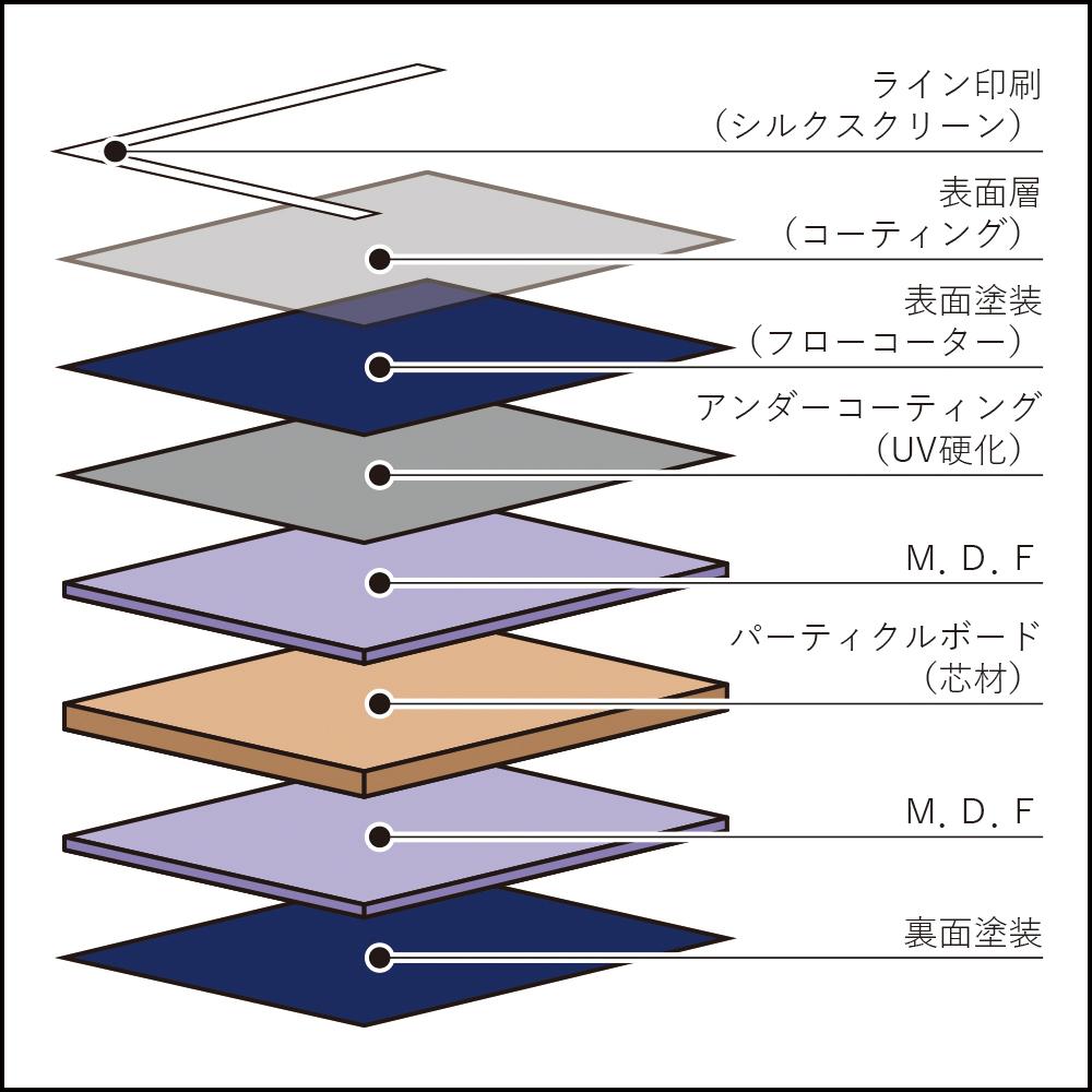 卓球 卓球台 天板 CFB化粧調パーティクルコア天板