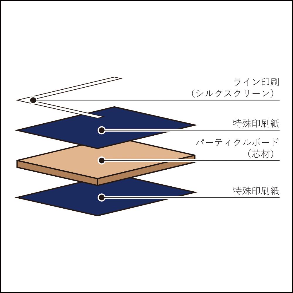 卓球 卓球台 天板 メラミン化粧調パーティクルボード
