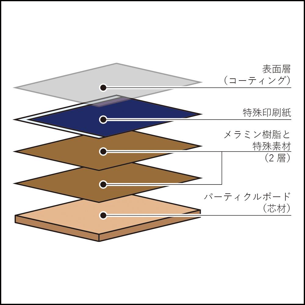 卓球 卓球台 天板 メラミンボード