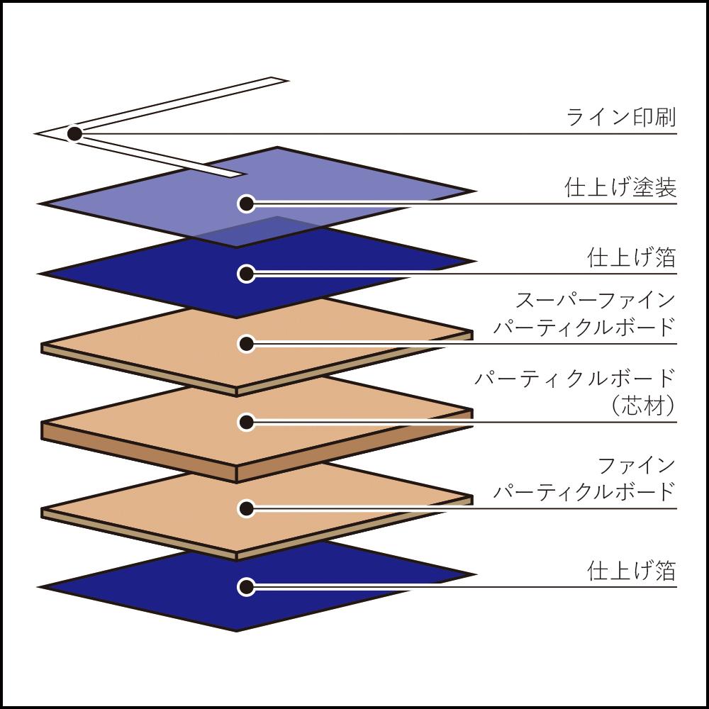 卓球 卓球台 天板 特殊合板