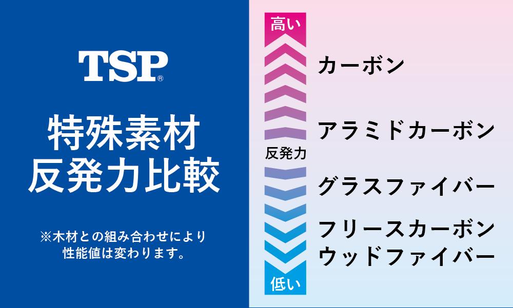 TSP ラケット素材 カーボン 特殊素材比較 反発力比較