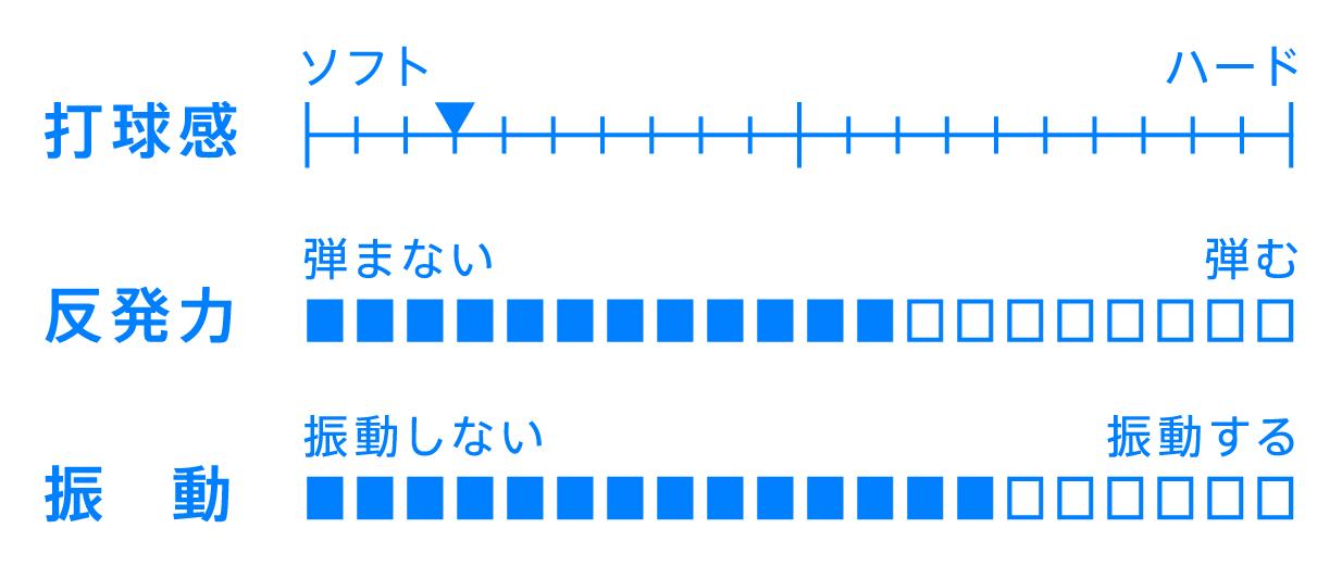 KOJI MATSUSHITA Special KOJI MATSUSHITAシリーズ カットマン ラケット 卓球