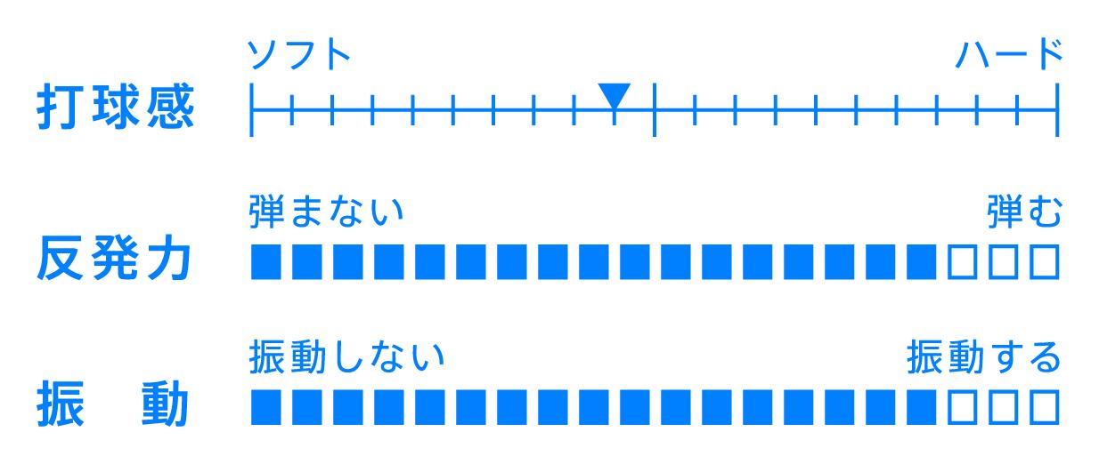 VICTAS JOURNAL 用具紹介 カルテットSFC QUARTET ラケット カーボン シェークハンドラケット 卓球