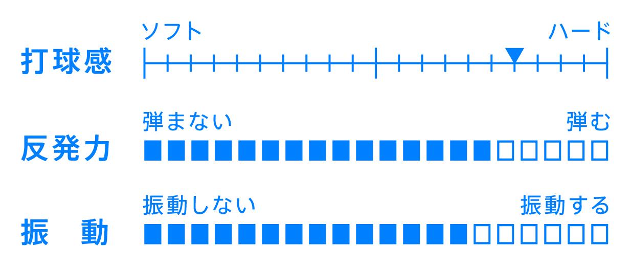 YUTO MURAMATSU カットマン ラケット 卓球
