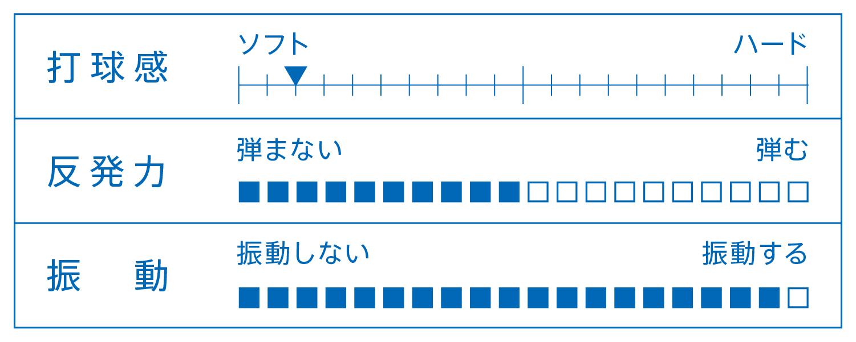 KOJI MATSUSHITA DEFFENSIVE KOJI MATSUSHITAシリーズ ラケット 卓球 カットマン