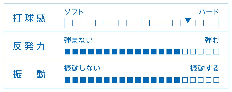KOJI MATSUSHITA OFFENSIVE KOJI MATSUSHITAシリーズ カットマン ラケット 卓球