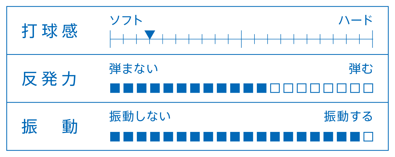 VICTAS 卓球 ラケット シェークハンドラケット ディフェンシブラケット カットマン KOJI MATSUSHITA 松下浩二
