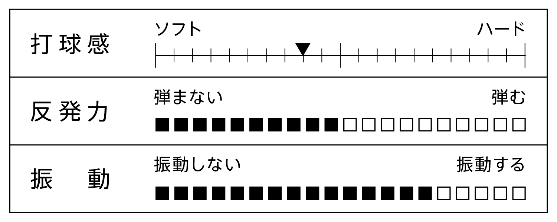 VICTAS 卓球 ラケット MULTY マルティ 日本式ペンホルダーラケット ペンホルダー オフェンシブペンホルダーラケット 攻撃用ペンホルダーラケット