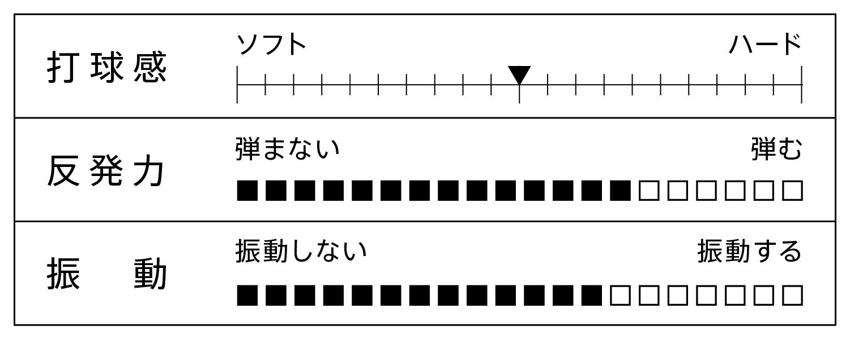 VICTAS 卓球 ラケット WFS MID WFS ミッド 日本式ペンホルダー ペンホルダー 攻撃用ペンホルダーラケット オフェンシブペンホルダー