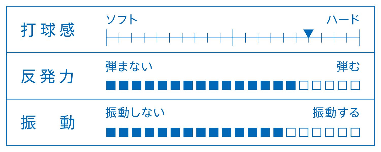 YUTO MURAMATSU カットマン ラケット 卓球 VICTAS ディフェンシブシェーク 守備用ラケット