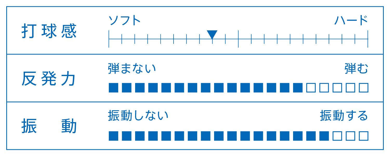 ZX-GEAR FIBER VICTAS ラケット カーボン 攻撃用 シェークハンド 卓球
