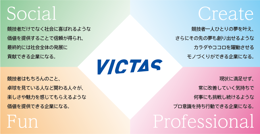 VICTASの企業理念