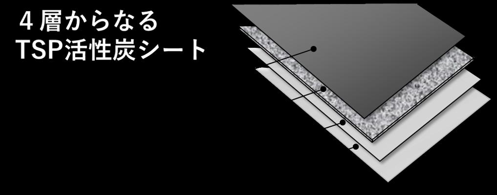活性炭シートの構造