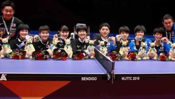 2018年世界ジュニア卓球選手権大会 大会結果